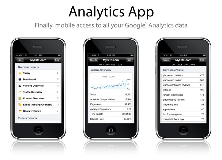 Analytics App - Mobile Access to Google Analytics on the iPhone