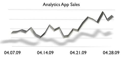 analytics-app-sales-bump